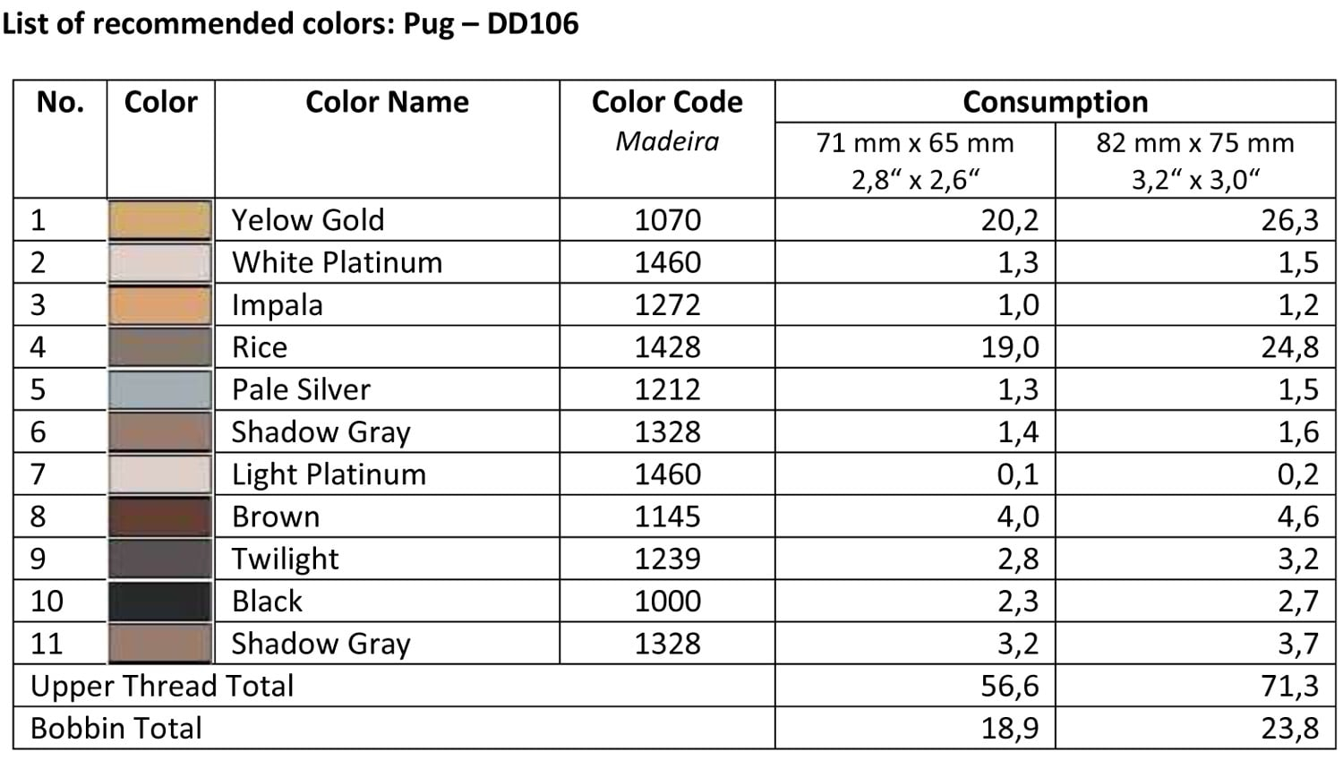 List of Recommended Colors -Pug DD106