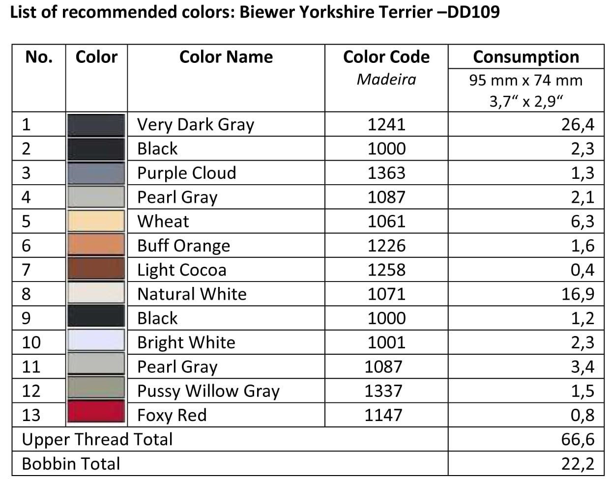 List of Recommended Colors - Biewer Yorkshire Terrier DD109