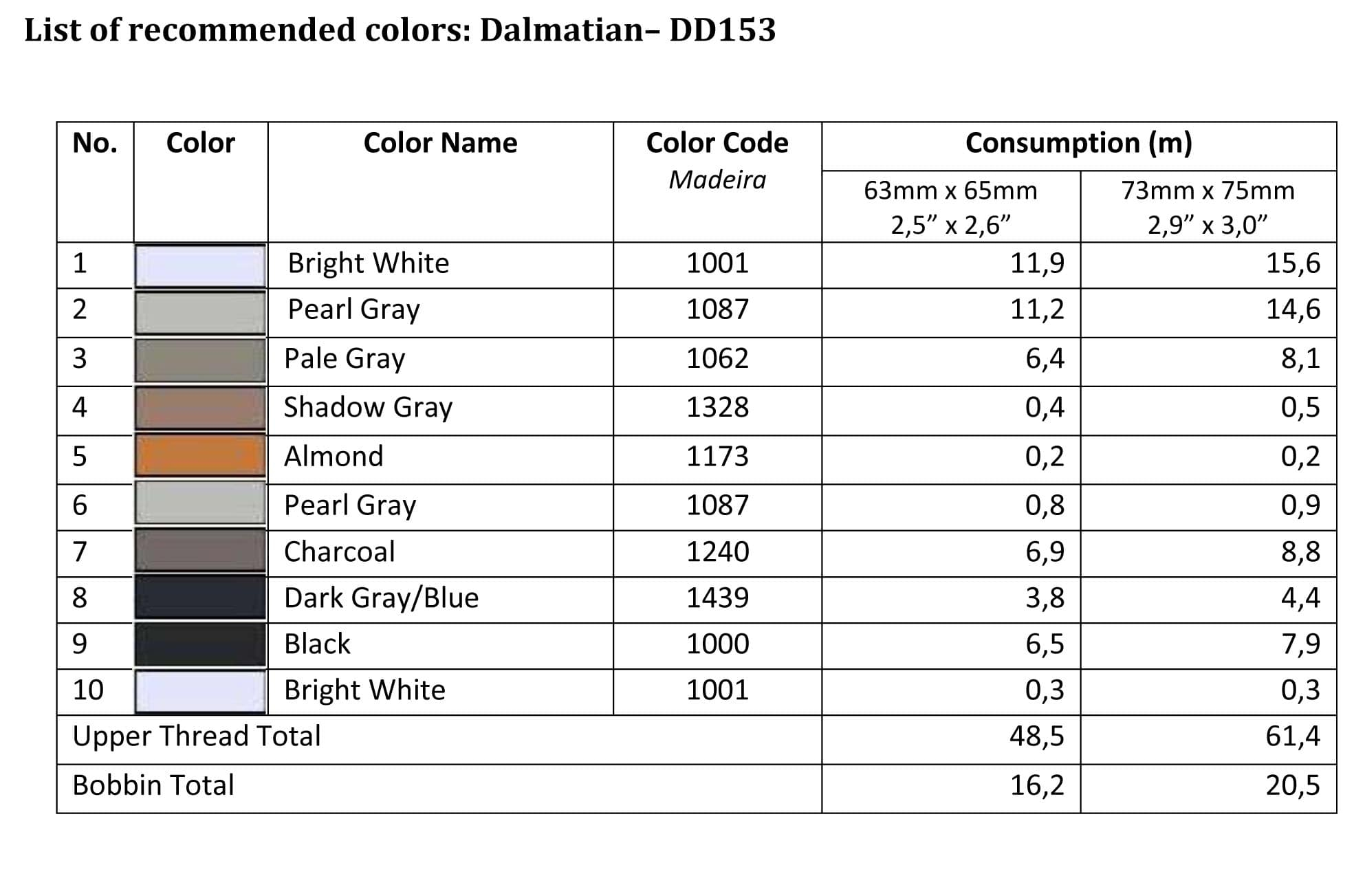 List of recommended colors - Dalmatian- DD153