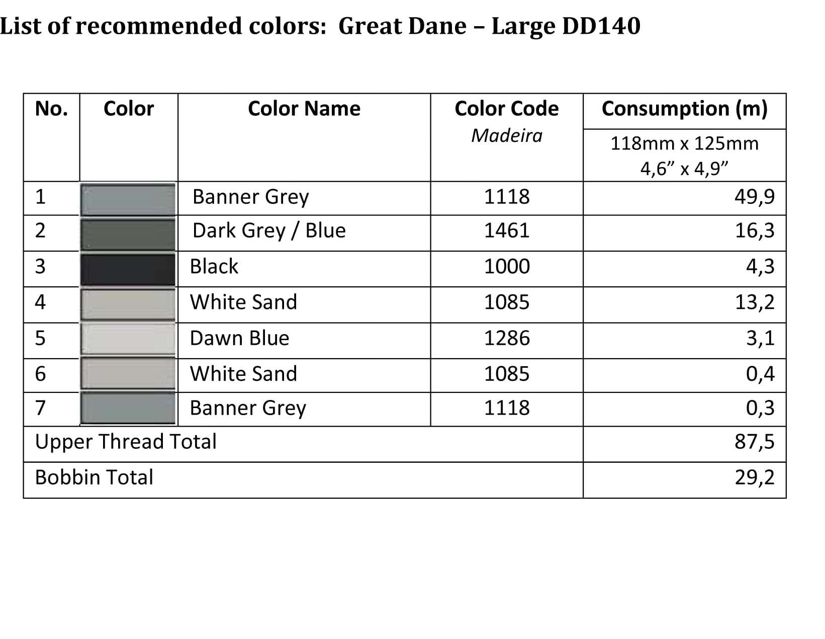 List of recommended colors - LargeDD140