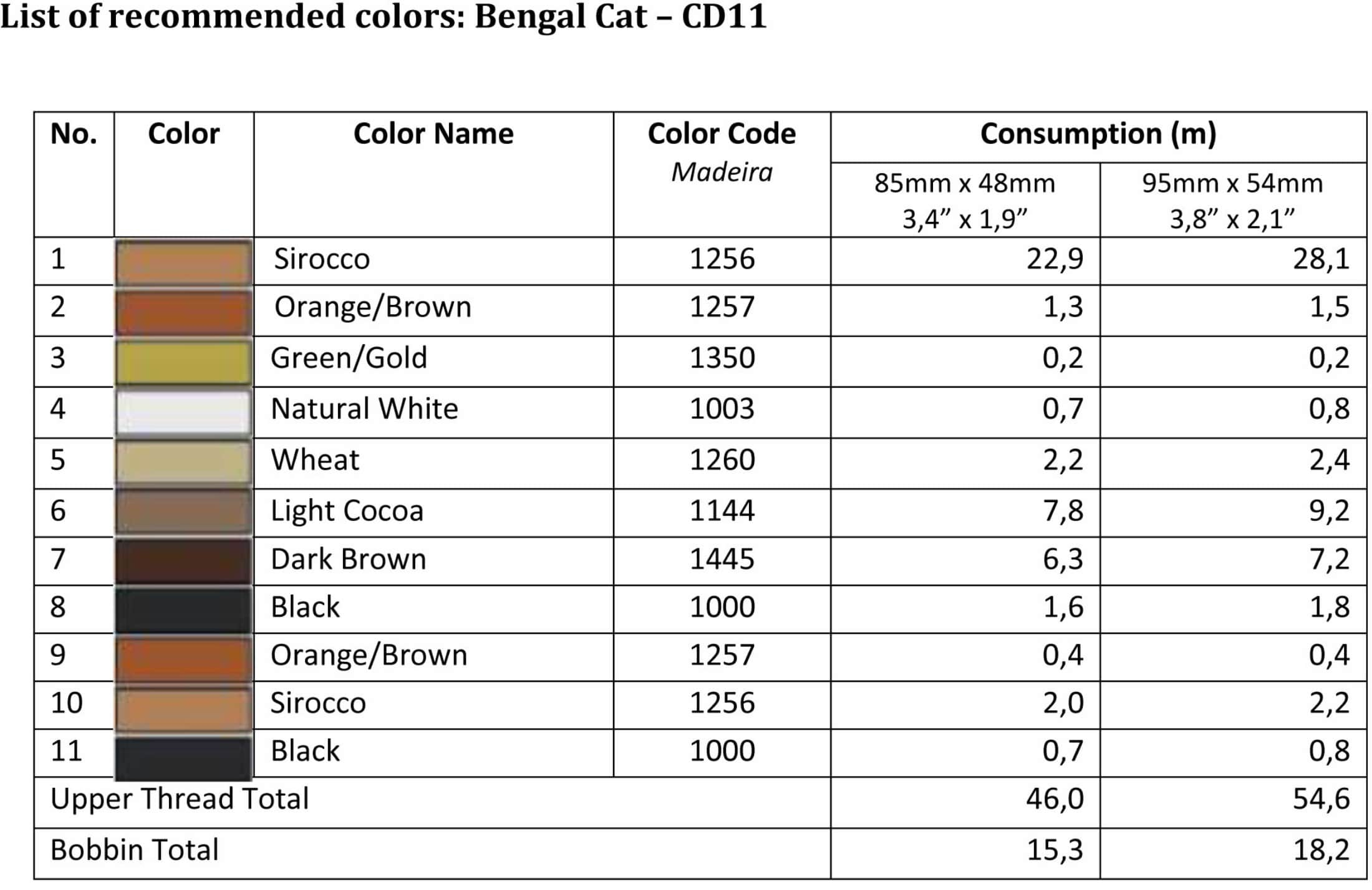 List of recommended colors - CD11