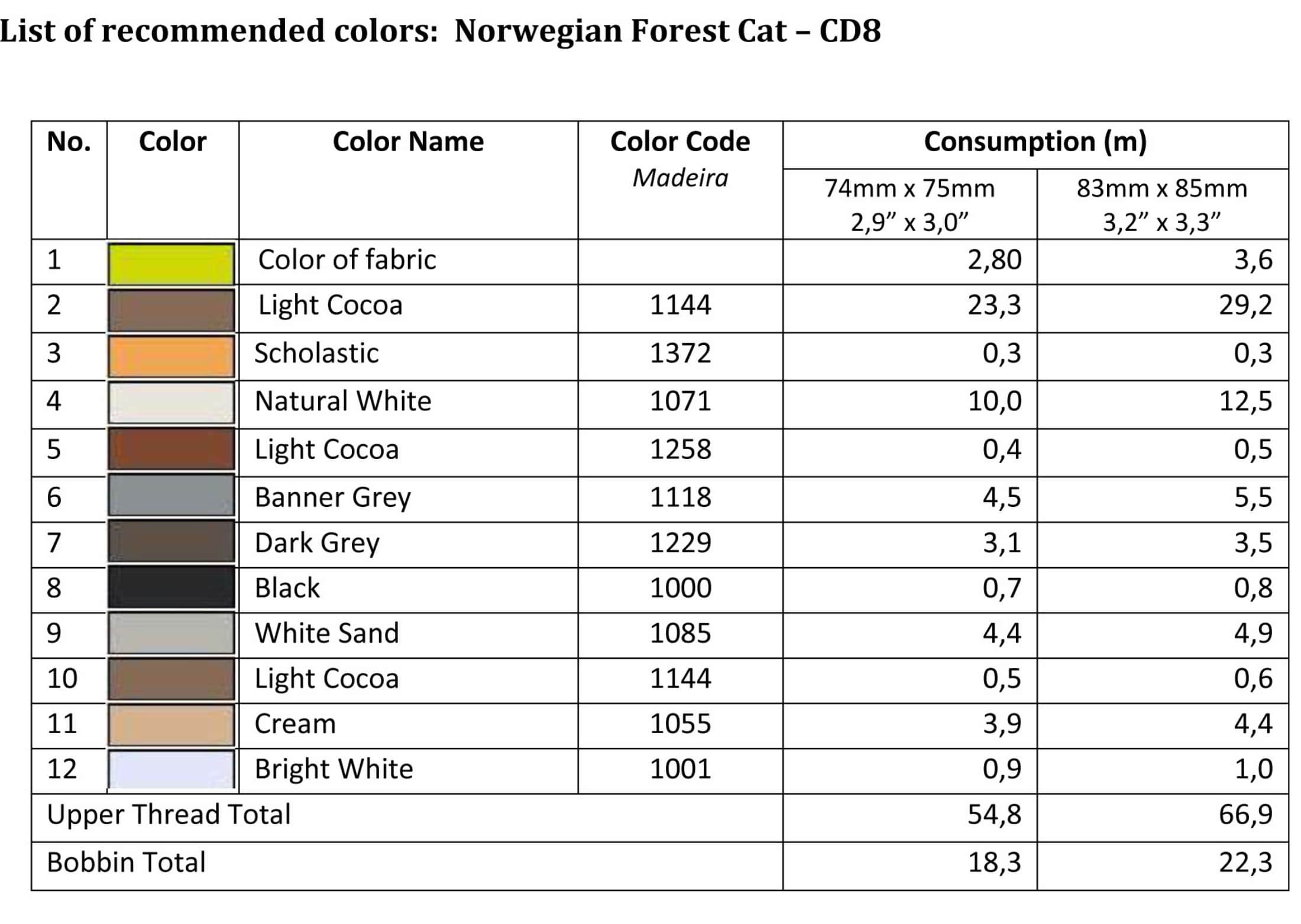 List of recommended colors - CD8