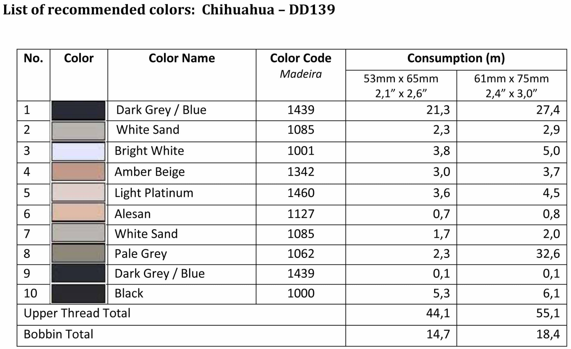 List of recommended colors - DD139