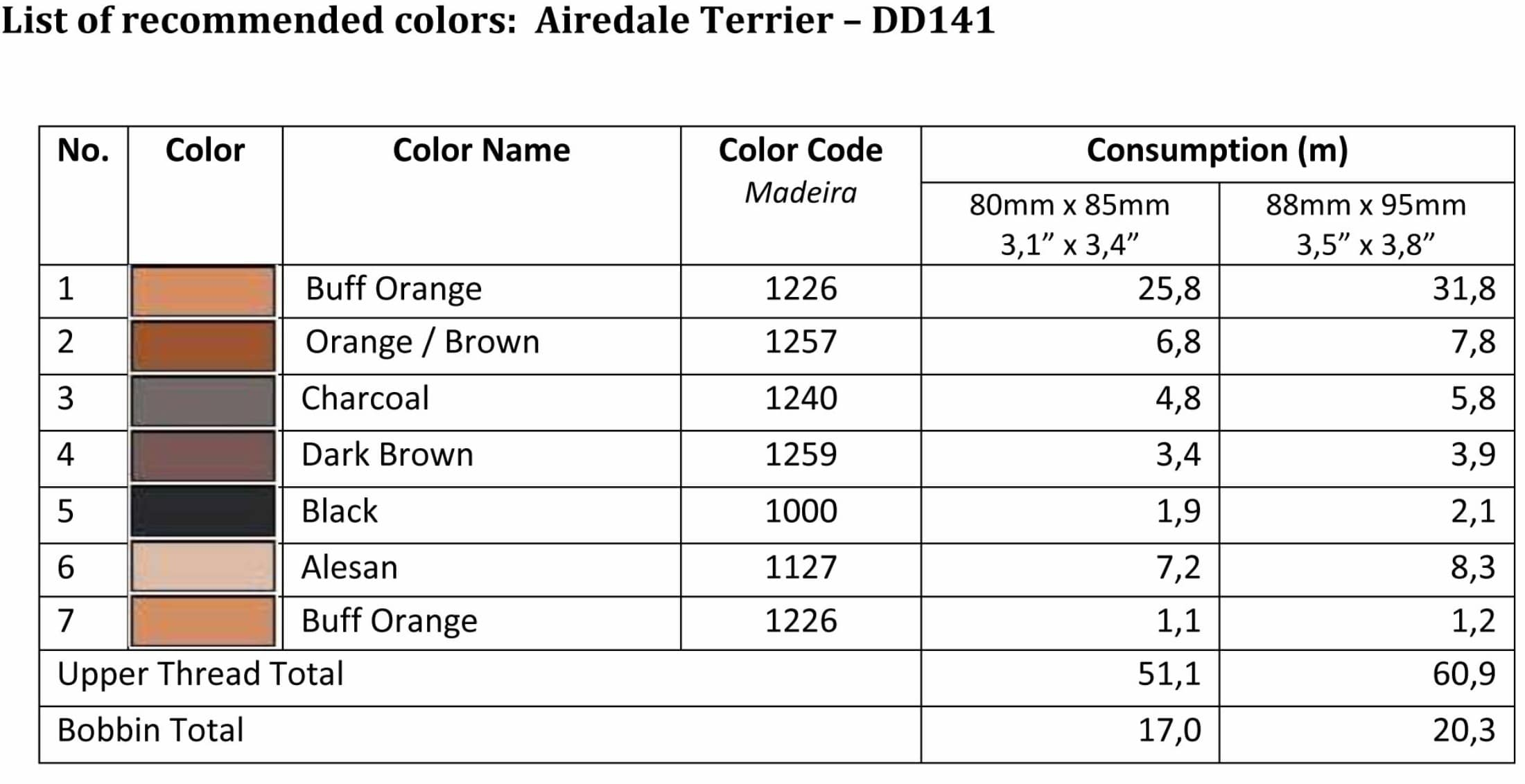 List of recommended colors -DD141