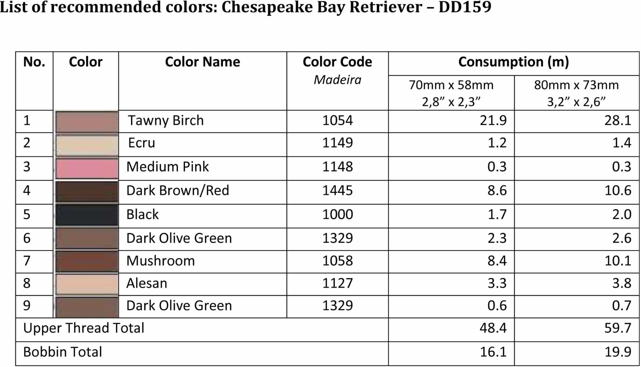 List of recommended colors - DD159