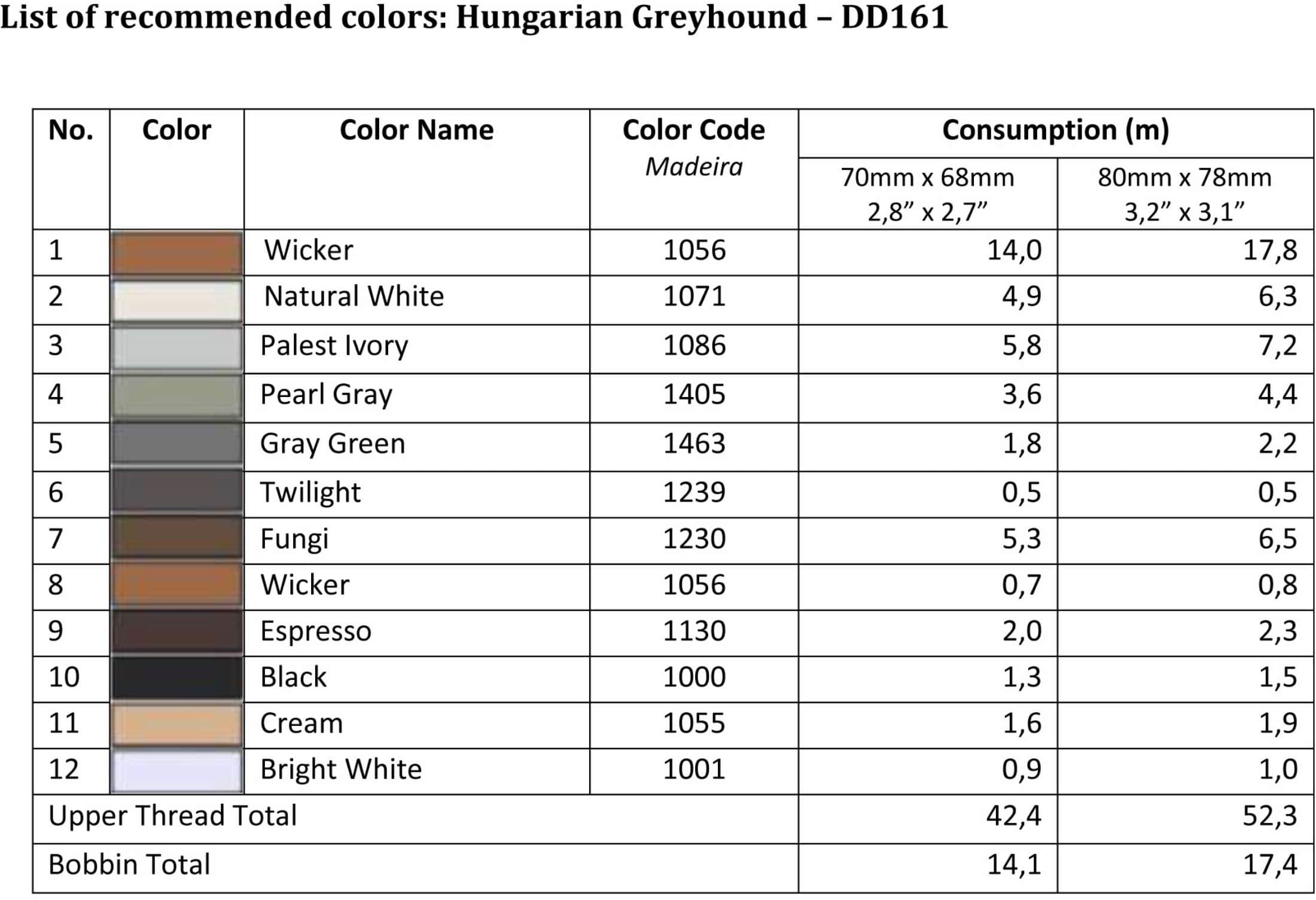 List of recommended colors - DD161