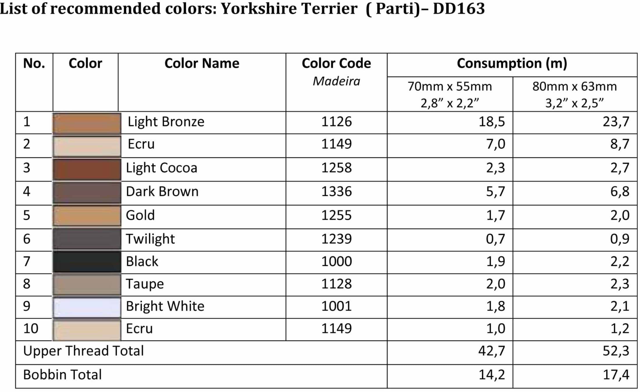List of recommended colors - DD163