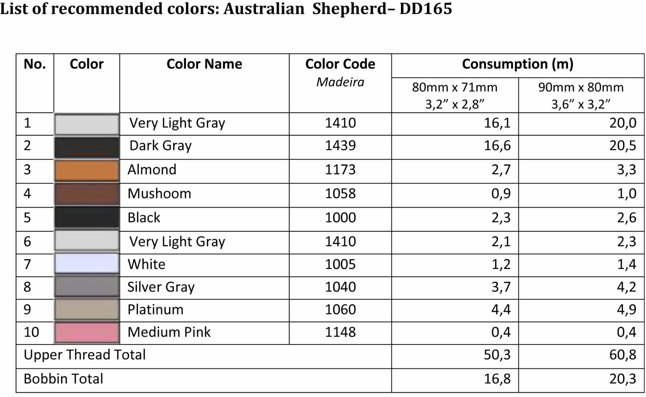 List of recommended colors - DD165