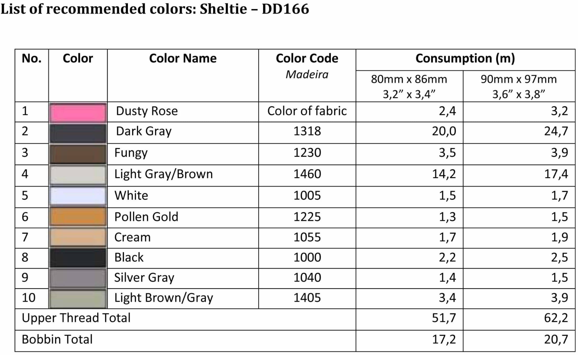 List of recommended colors - DD166