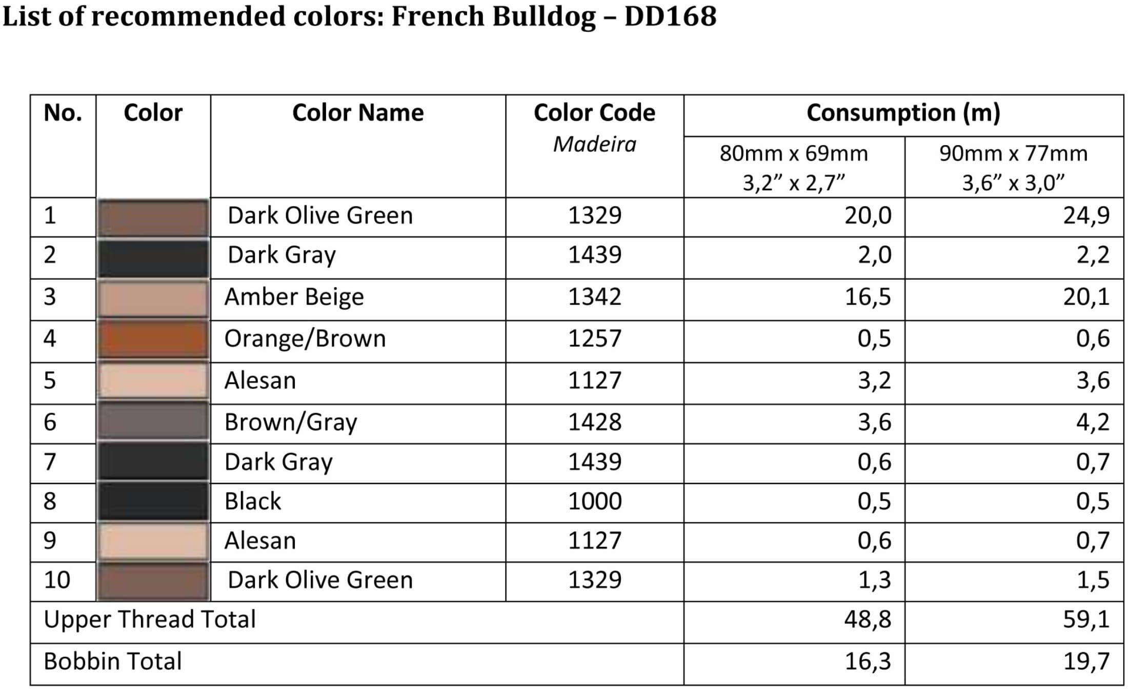 List of recommended colors - DD168