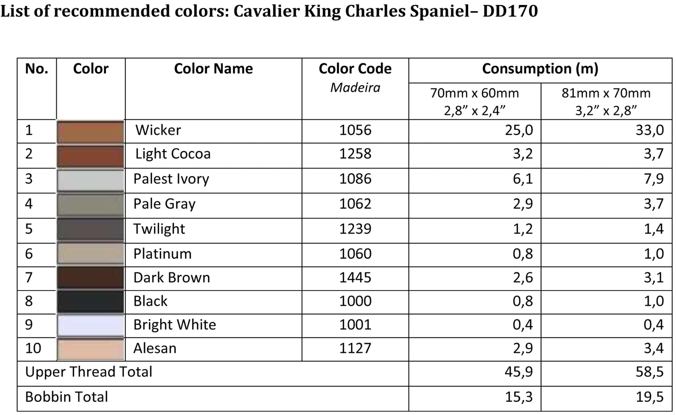 List of recommended colors - DD170