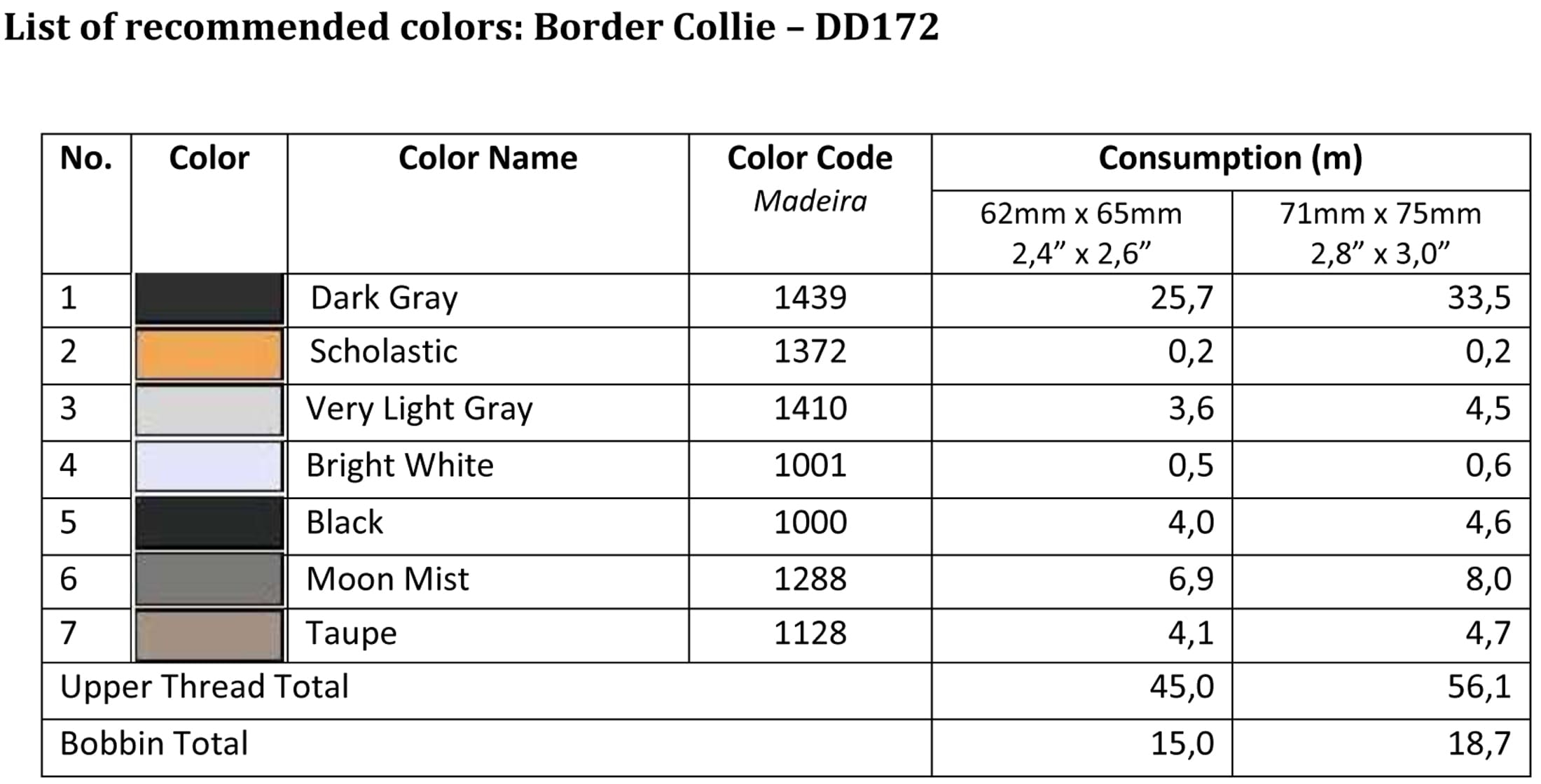 List of recommended colors - DD172