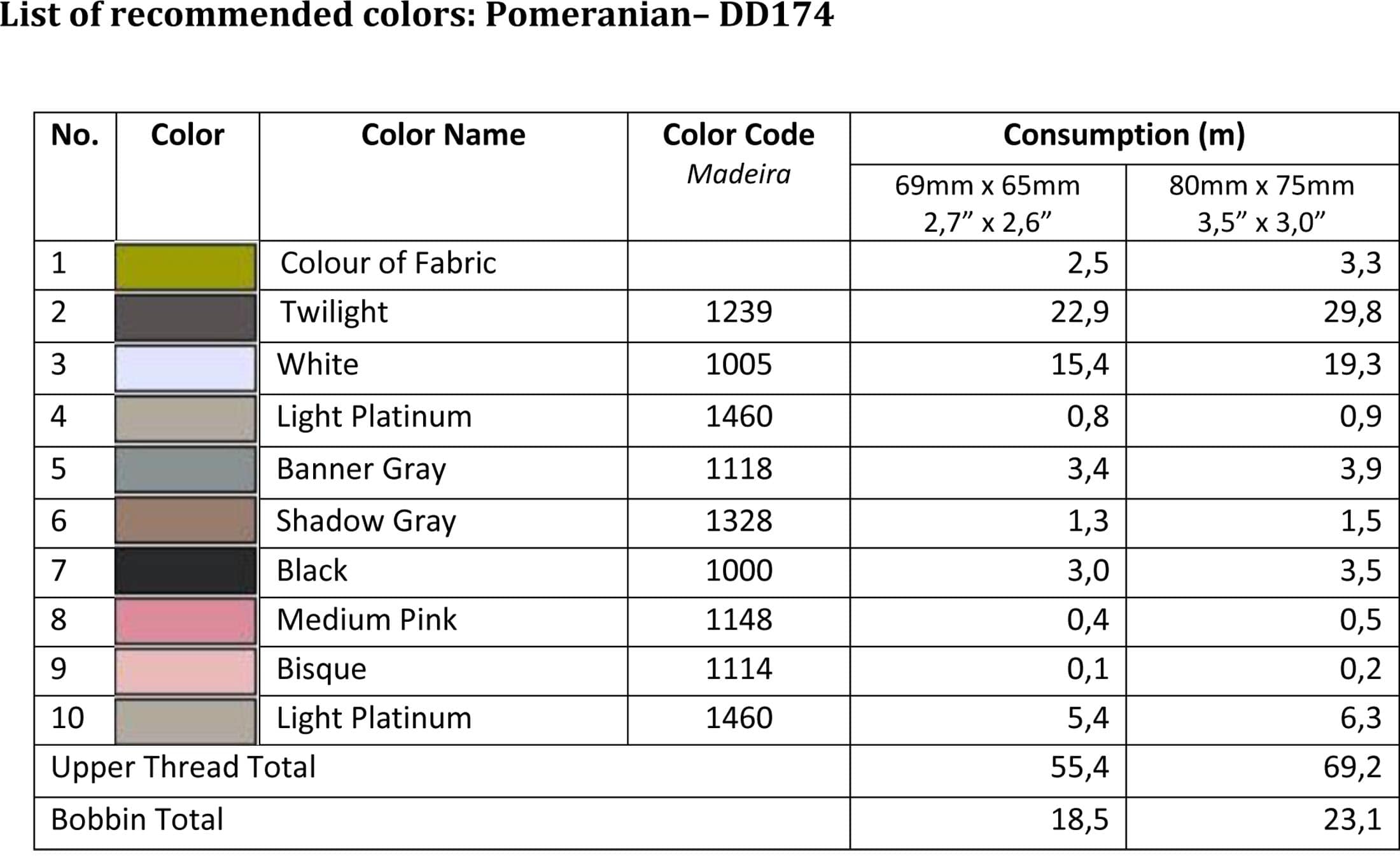 List of recommended colors - DD174