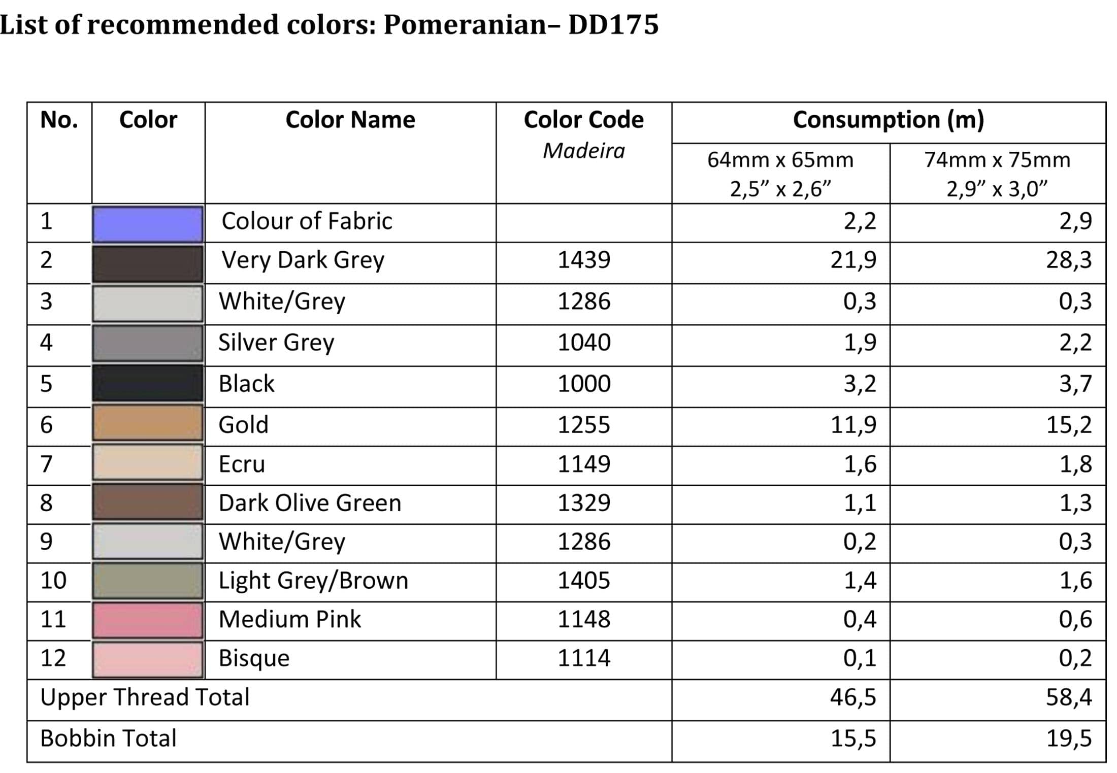 List of recommended colors - DD175