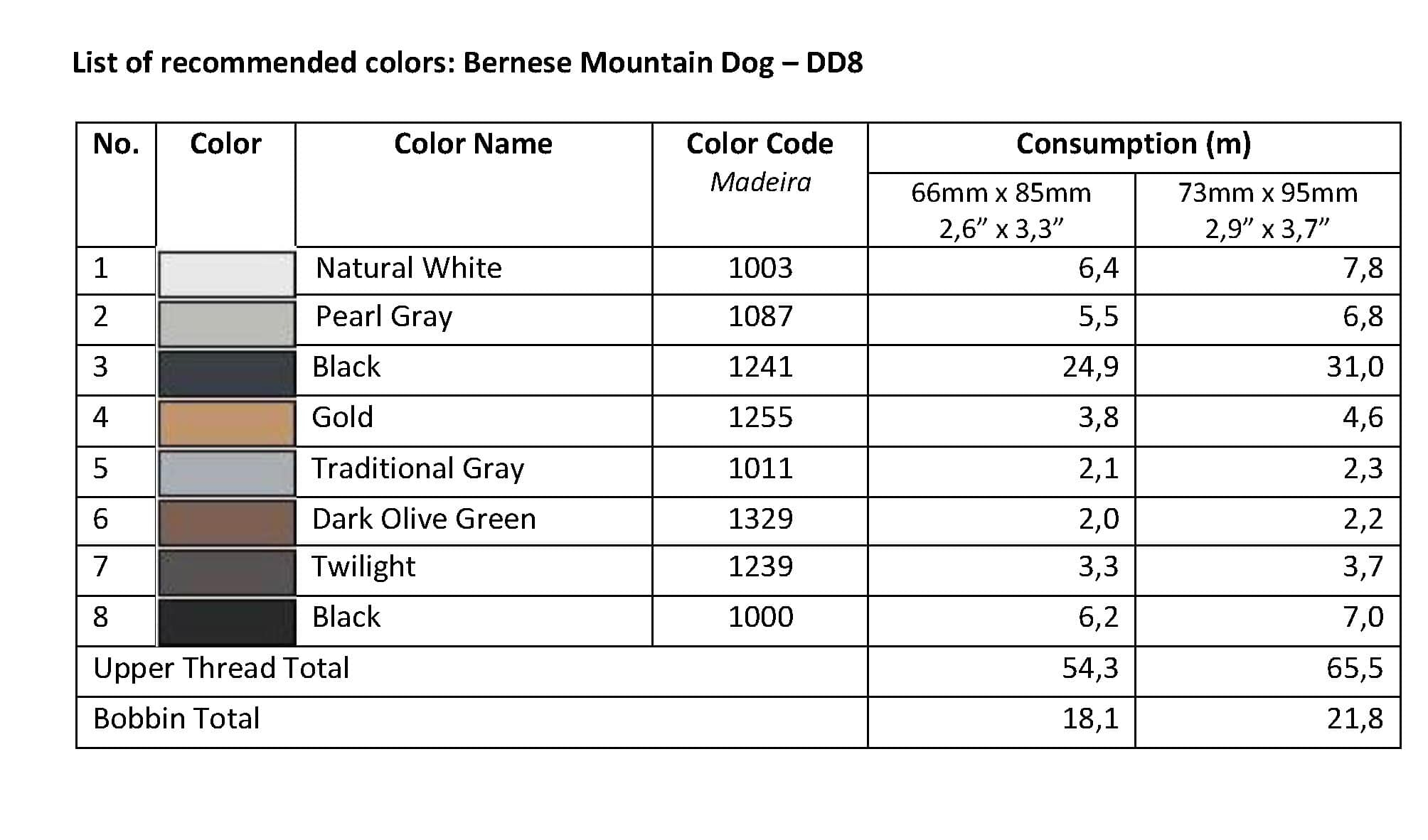 List of Recommended Colors - Bernese Mountain Dog DD8