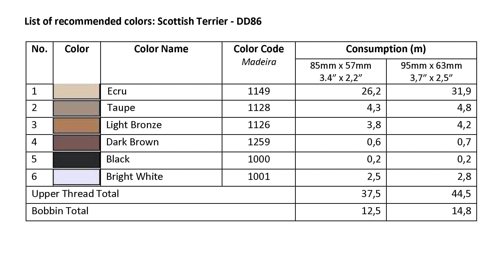 List of Recommended Colors -  Scottish Terrier DD86