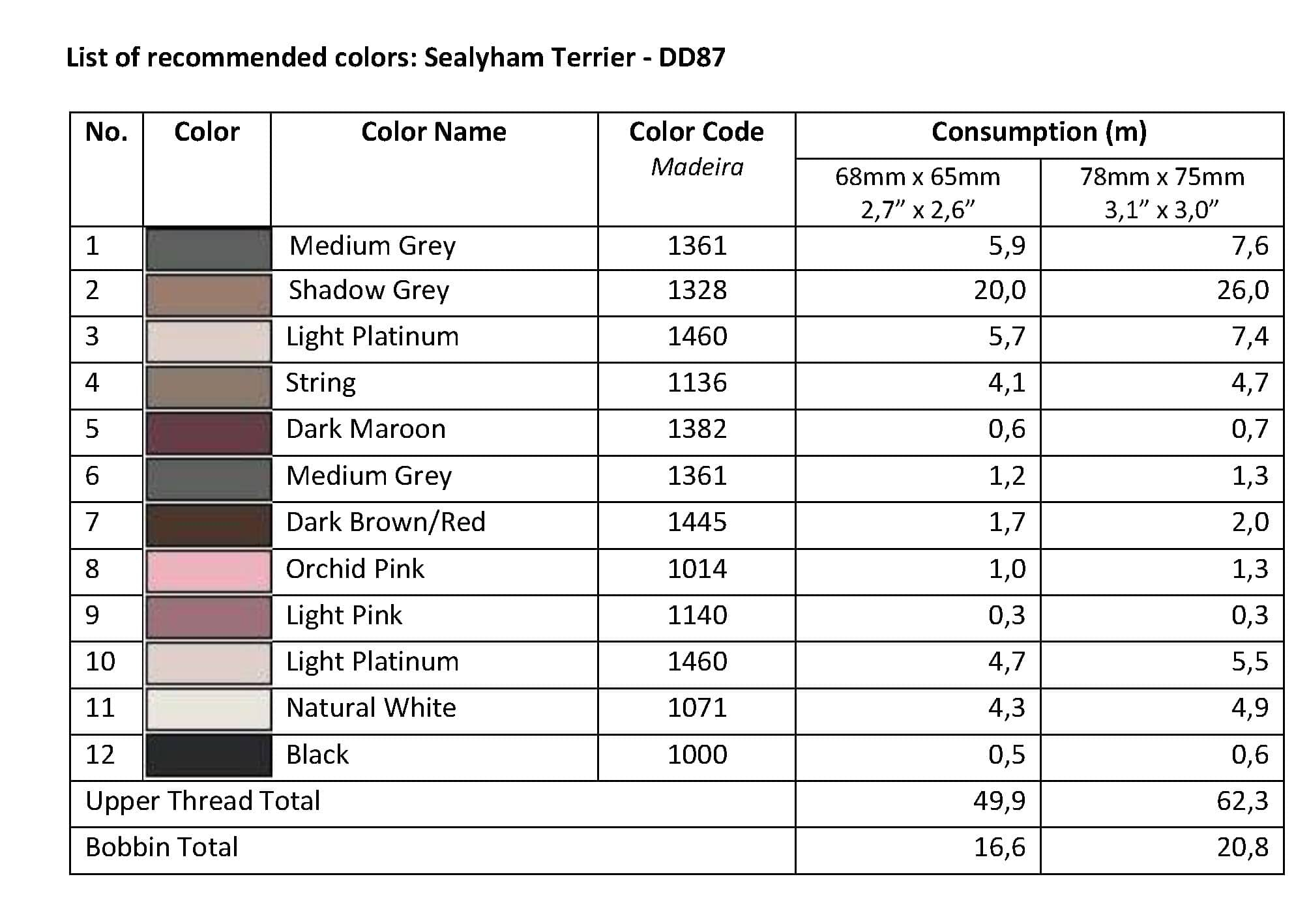 List of Recommended Colors -  Sealyham Terrier DD87