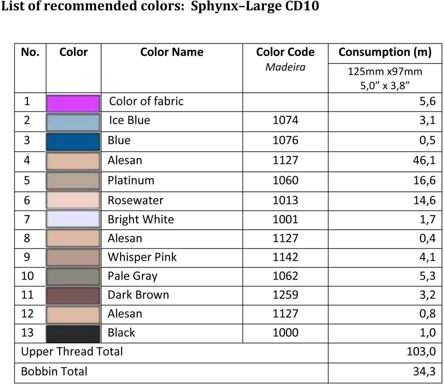 List of recommended colors -Large CD10