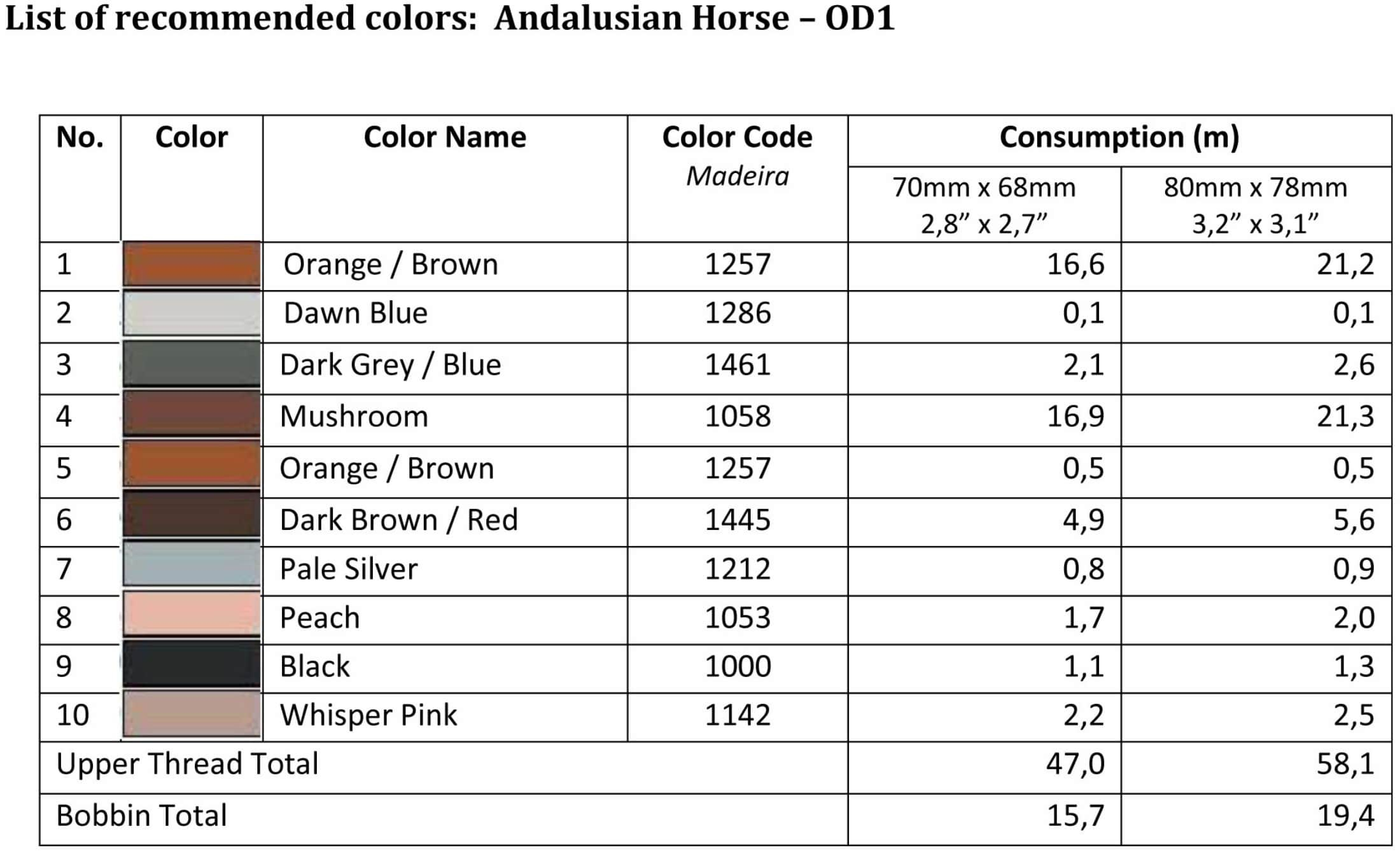 List of recommended colors -OD1