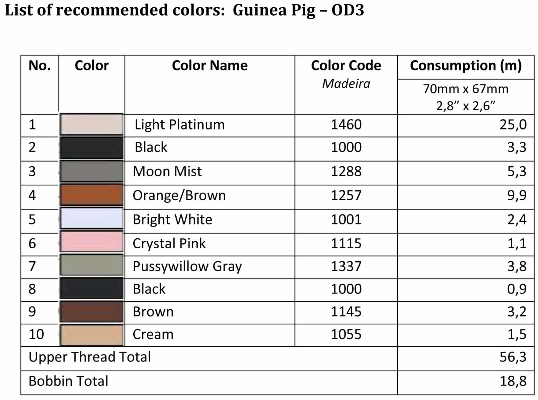 List of recommended colors - Guinea Pig - OD3