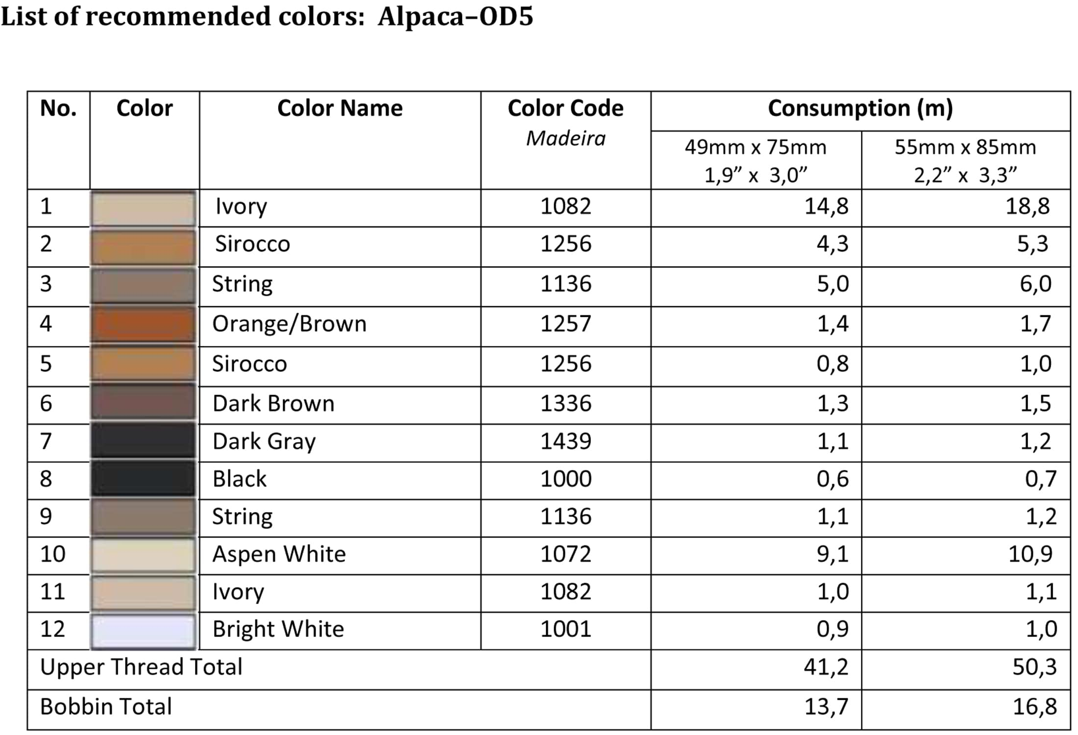 List of recommended colors - OD5