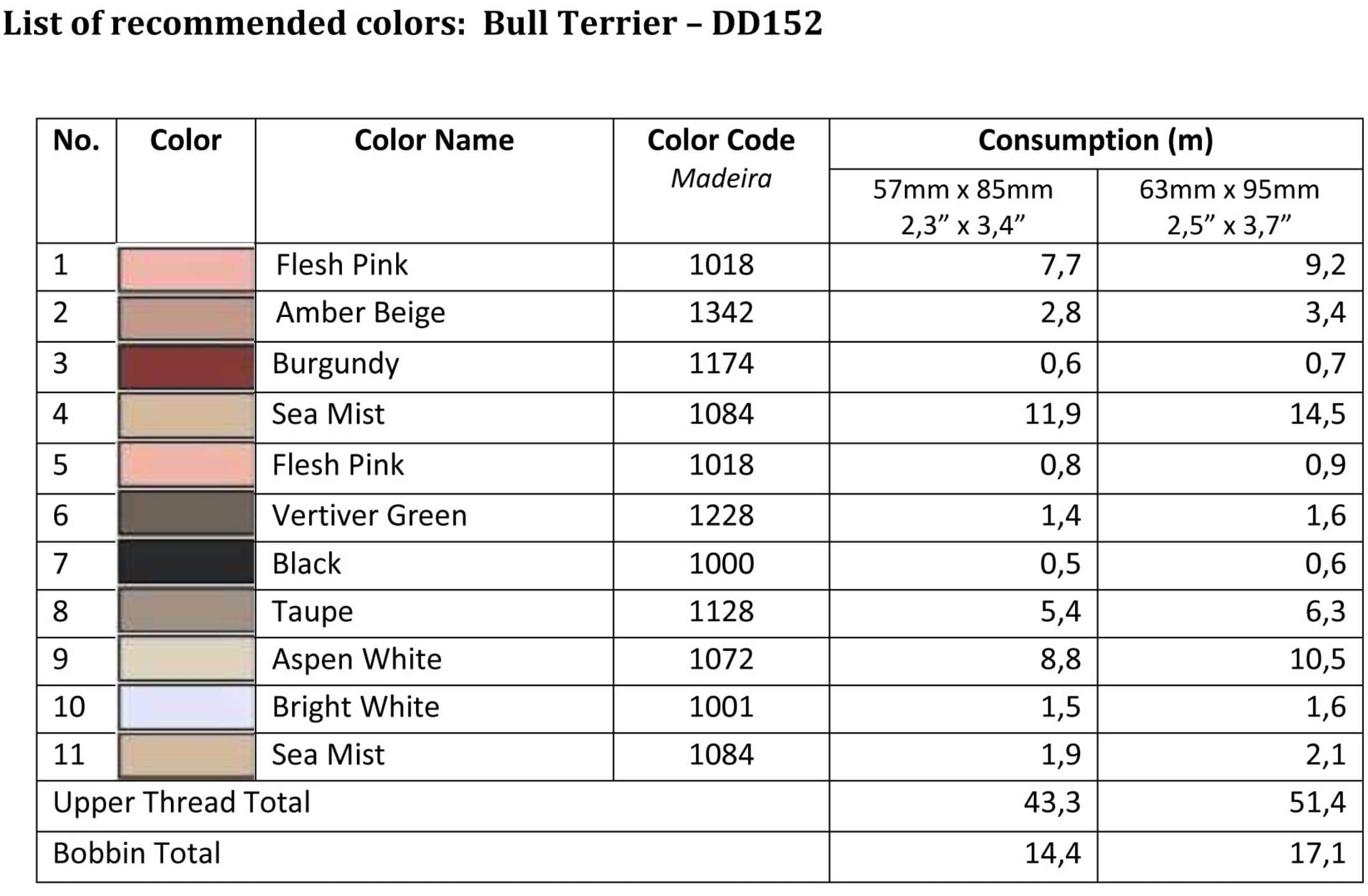 List of recommended colors - Bull Terrier - DD152