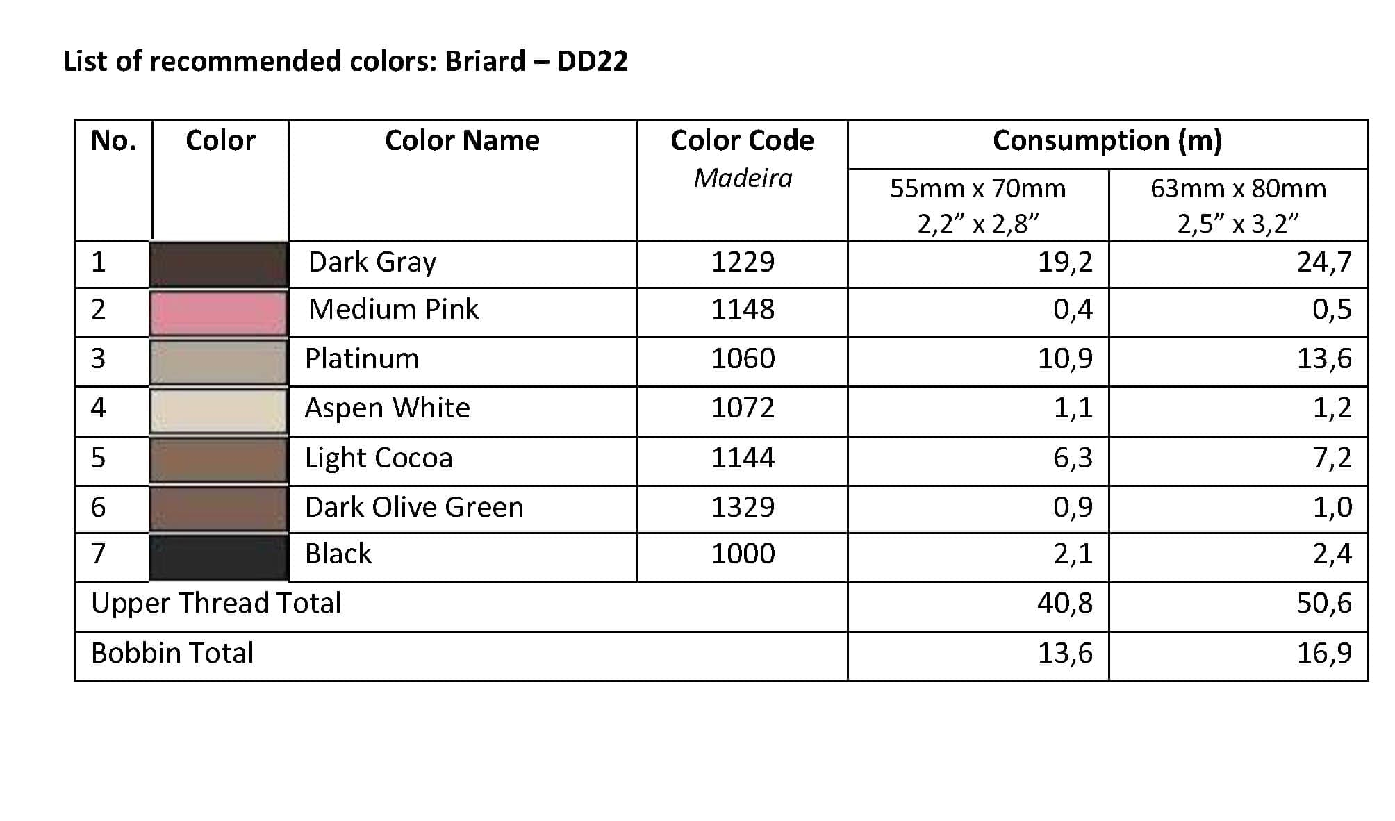 List of Recommended Colors - Briard DD22