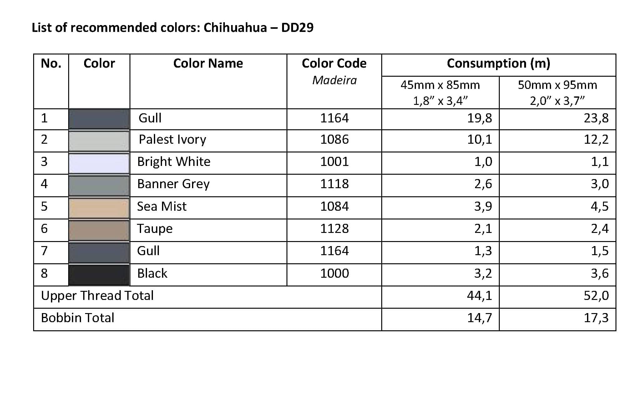 List of Recommended Colors - Chihuahua DD29