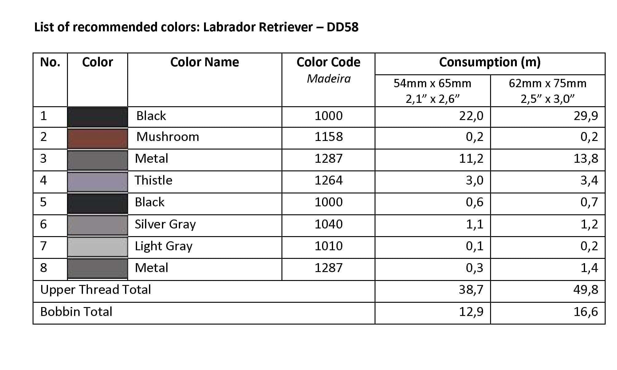 List of Recommended Colors -Labrador Retriever DD58