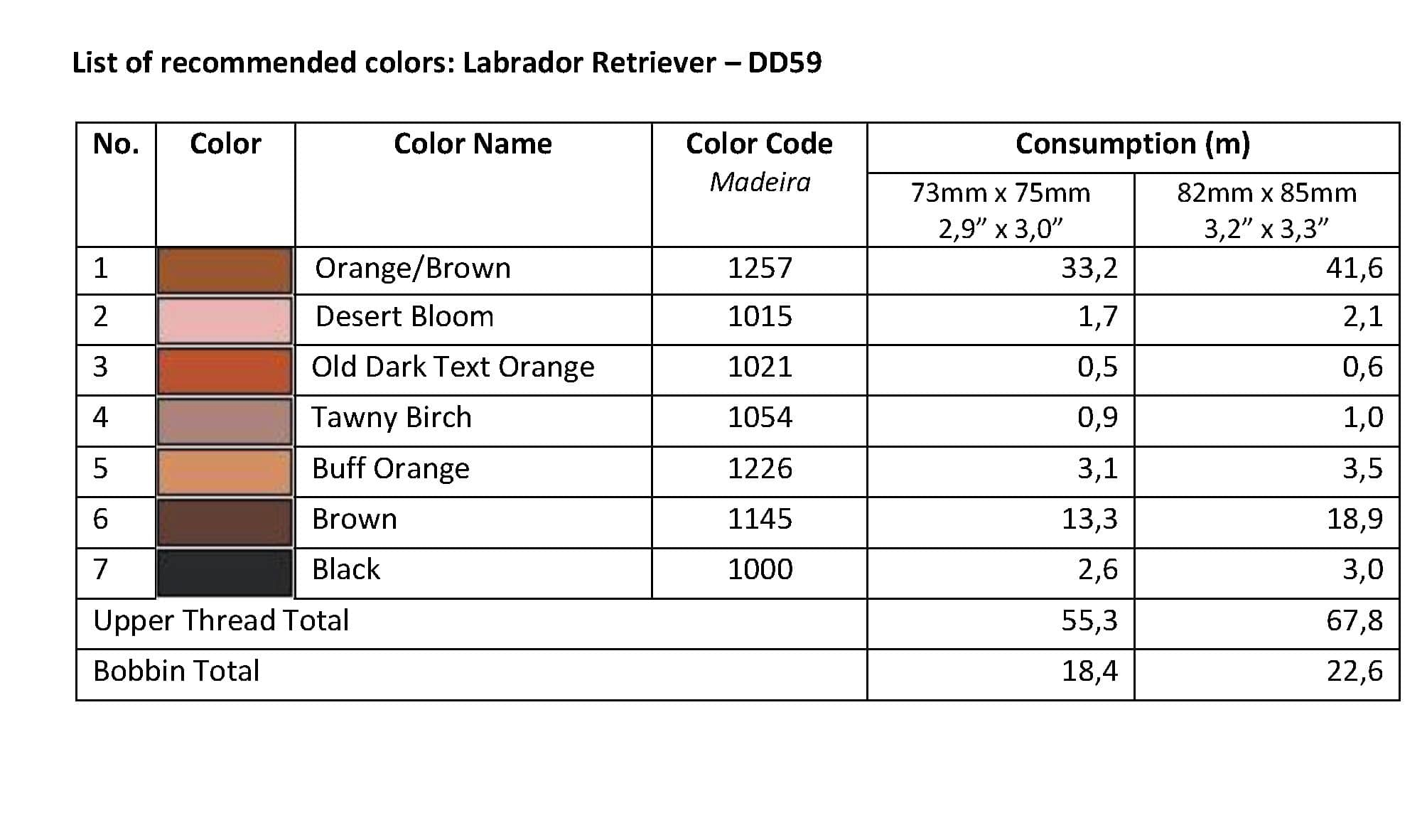 List of Recommended Colors -Labrador Retriever DD59