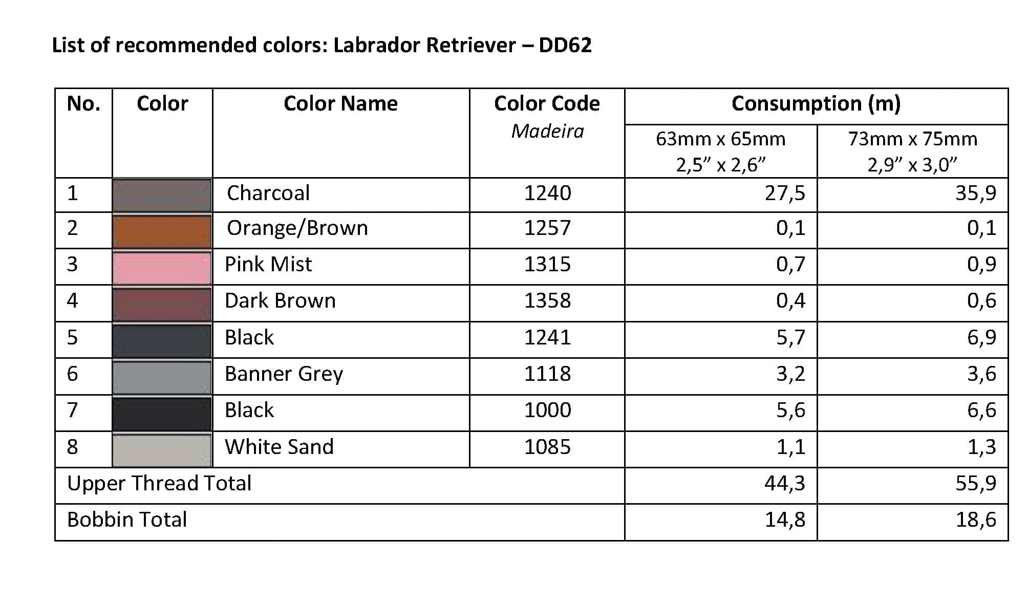 List of Recommended Colors -Labrador Retriever DD62