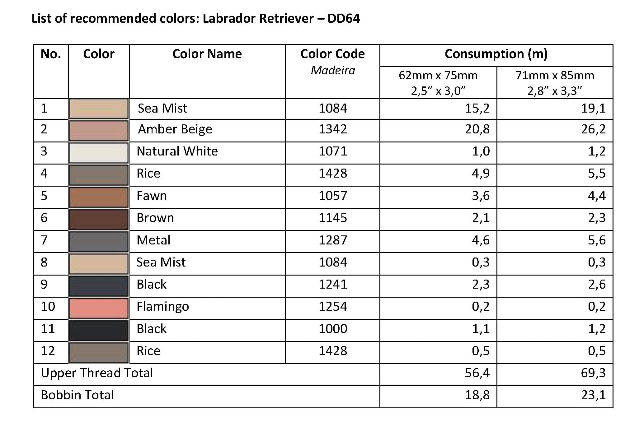 List of Recommended Colors -Labrador Retriever DD64