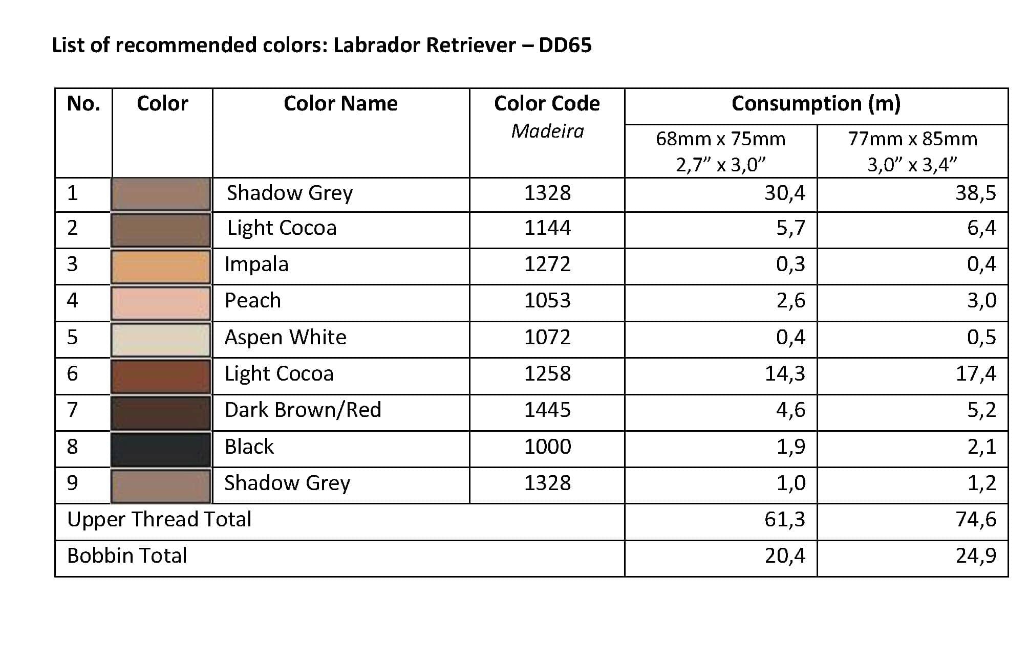 List of Recommended Colors -Labrador Retriever DD65